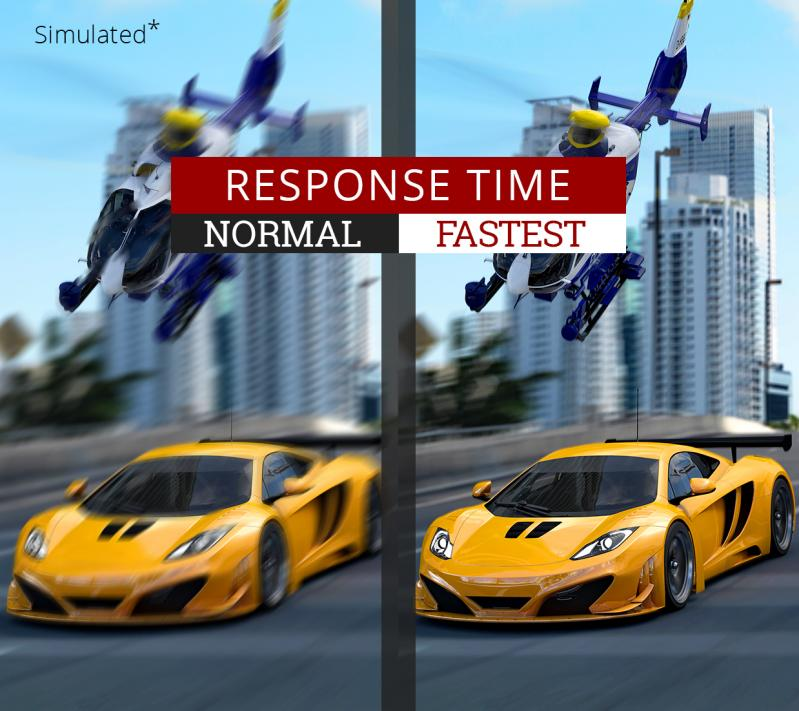 Ultra-Fast Response Time