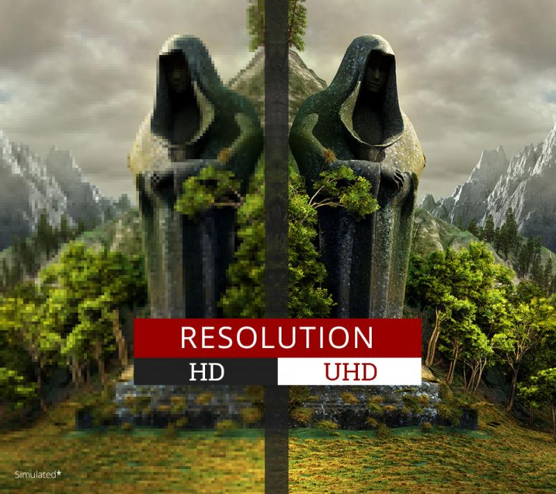 Stunning 4K Ultra HD Resolution