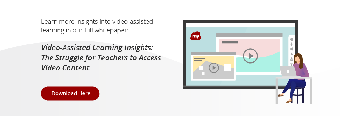 Download: Video-Assisted Learning Insights: The Struggle for Teachers to Access Video Content