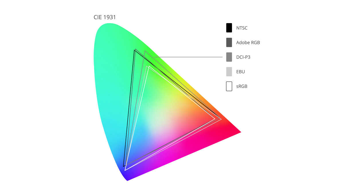 color gamut explained