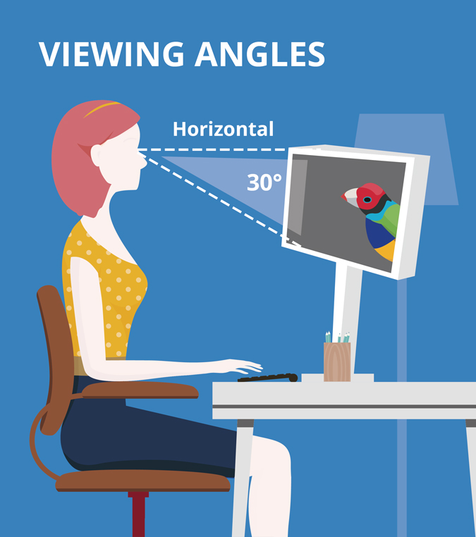 Viewing angles