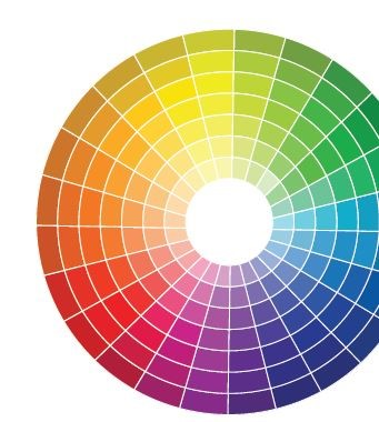 Color Management - Color Profiles