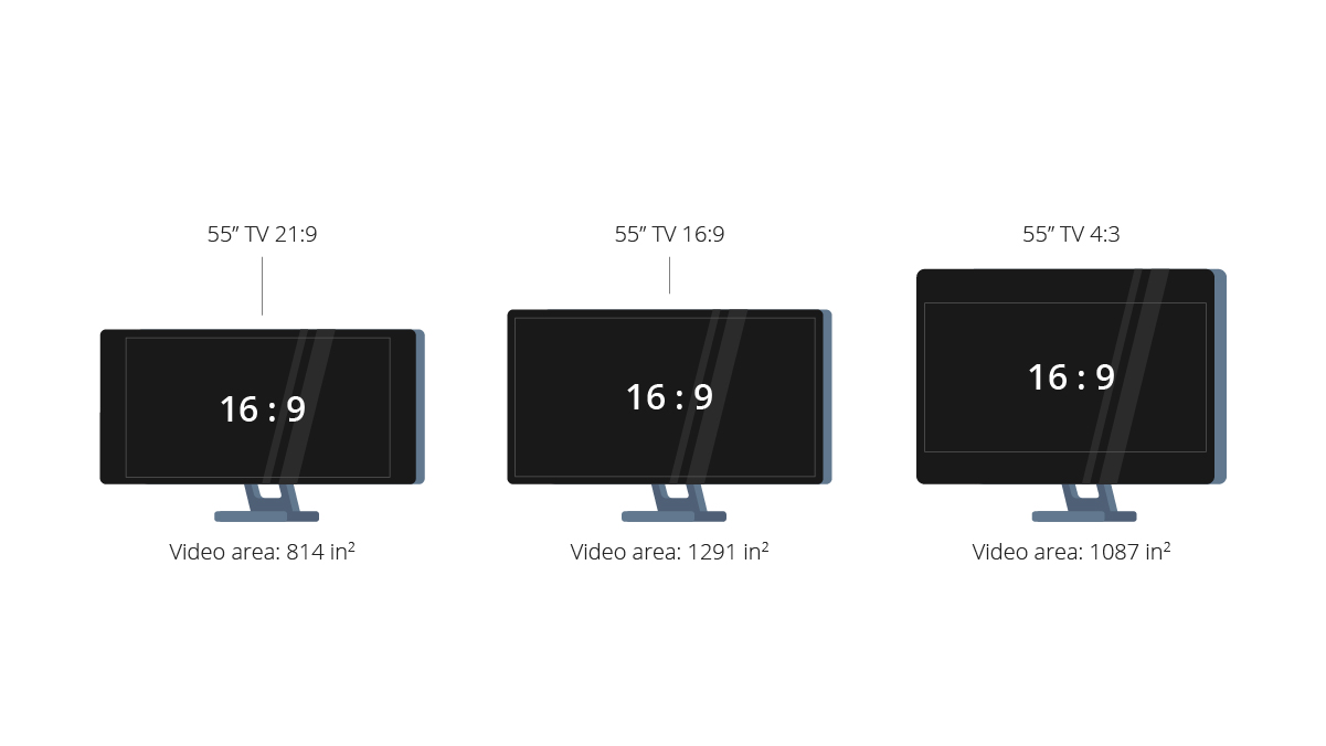 What is Monitor Resolution? Resolutions and Aspect Ratios Explained