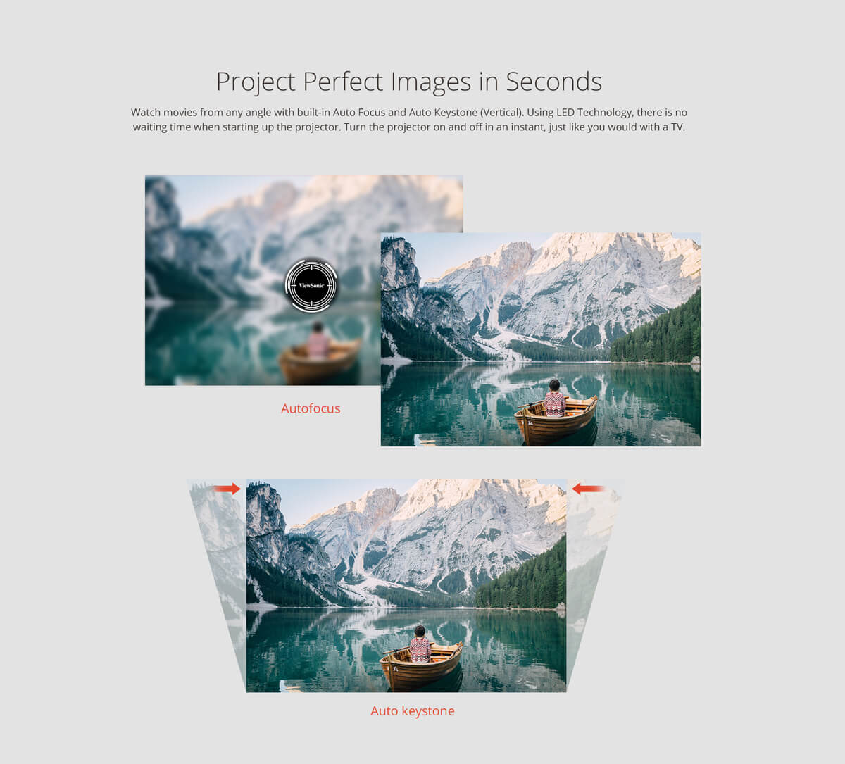 Smart Projectors include Auto Focus & Auto Keystone as additional features