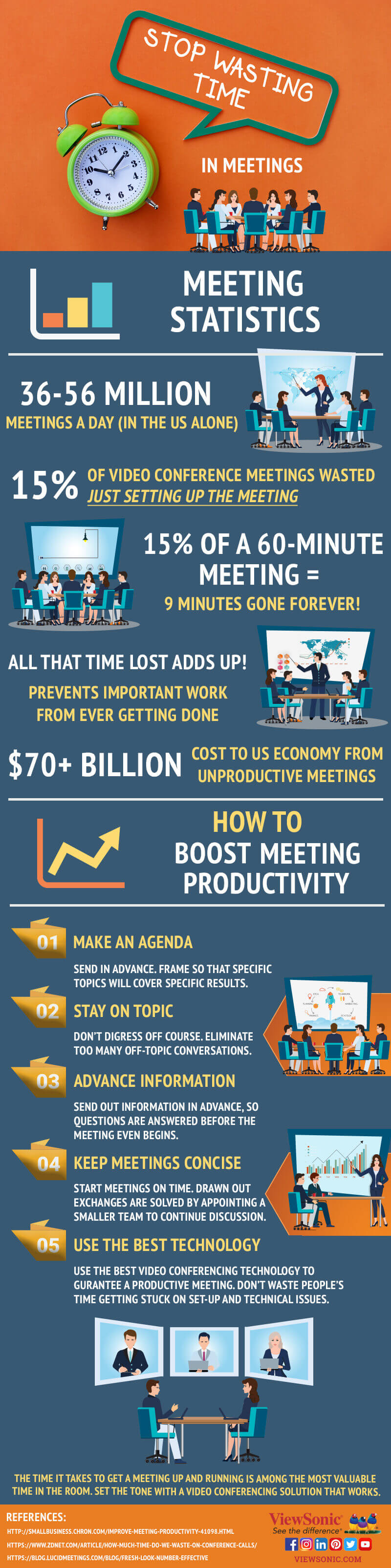 Wasting Time in Meetings What To Do