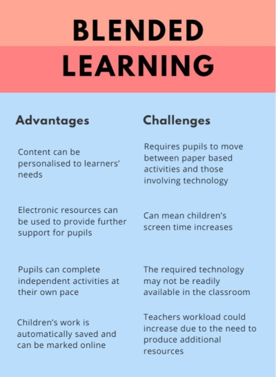 blended learning advantages and challenges