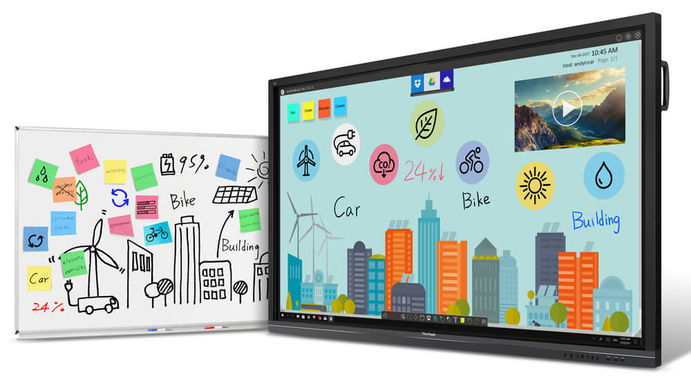 Improvements in Interactive Whiteboard Technology