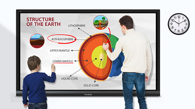 Interactive Whiteboard Student and Teacher annotate on the board