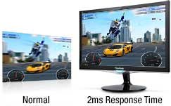 SuperClear IPS Monitors