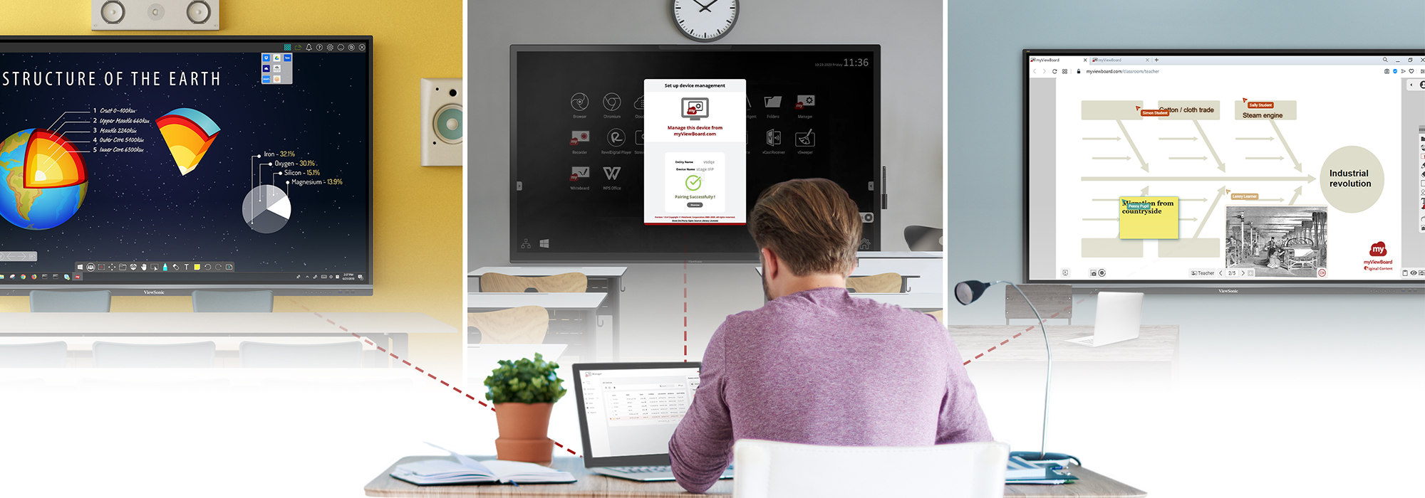 ViewSonic myViewBoard Suite Leads Evolution of Learning Environments with Expanded Tools for Collaborative Classroom Transitions